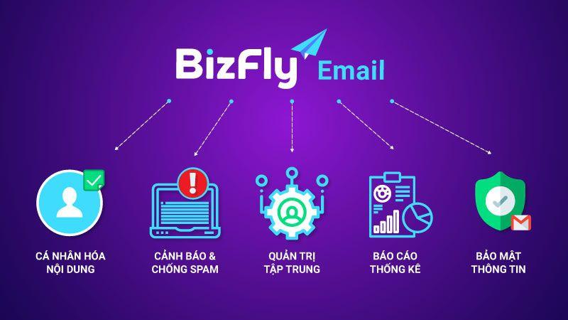 phần mềm lọc email