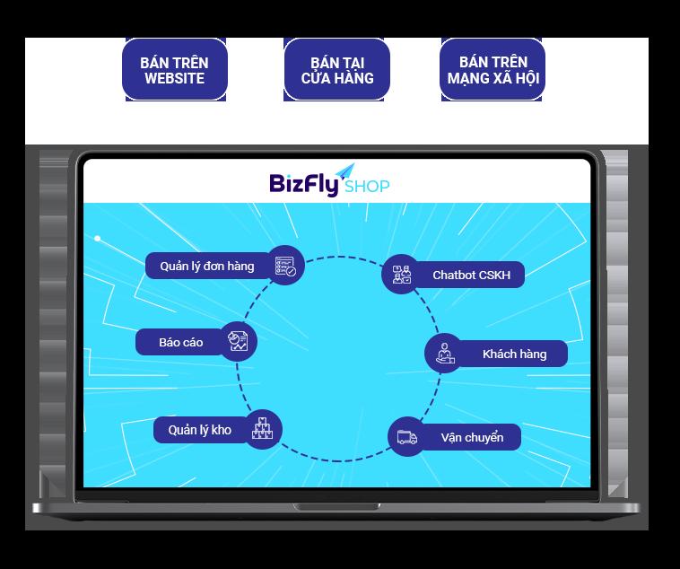 Bizfly quản lý bán hàng Online qua Chatbot