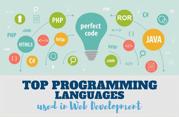 lập trình web cơ bản đến nâng cao