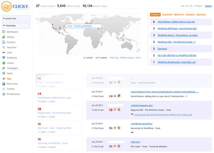 Công cụ phân tích website bán hàng giá rẻ Clicky