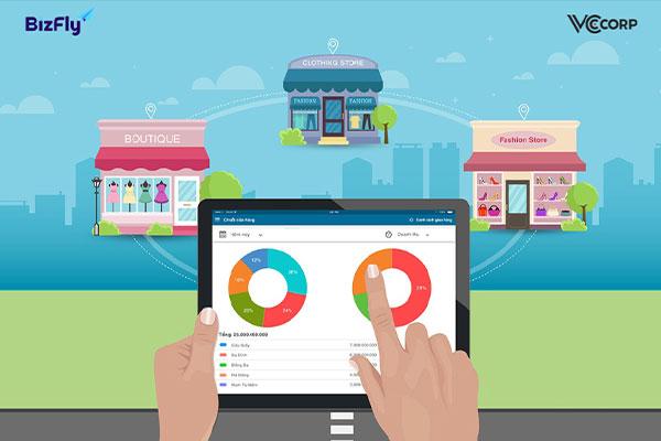 Bizfly Shop sở hữu mô hình quản lý sát với thực tế, dễ làm quen, dễ ứng dụng