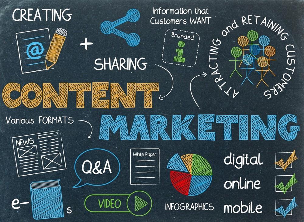 Content Marketing giúp doanh nghiệp tăng nhận diện thương hiệu đối với khách hàng