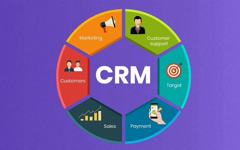 Mô hình các loại phần mềm CRM phổ biến