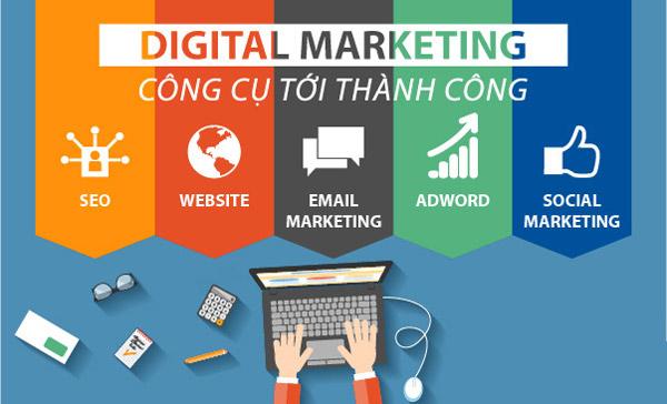 Thiết lập quảng cáo trực tuyến (Google Adwords)