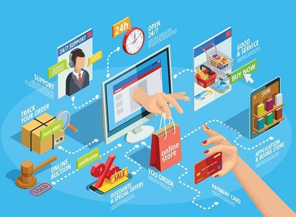 các hình thức kinh doanh online
