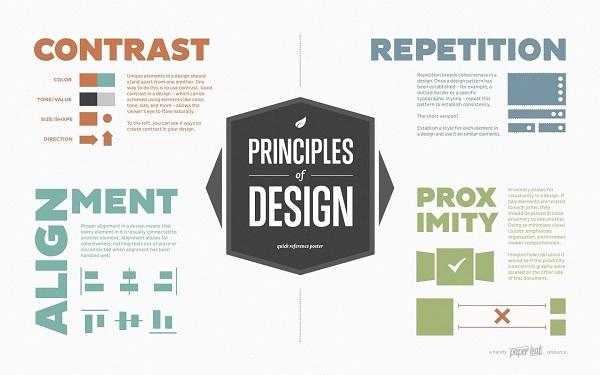 nguyên tắc thiết kế UI, UX
