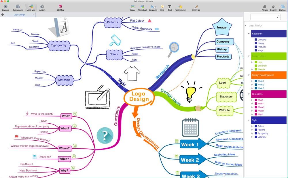 phần mềm vẽ sơ đồ tư duy công nghệ