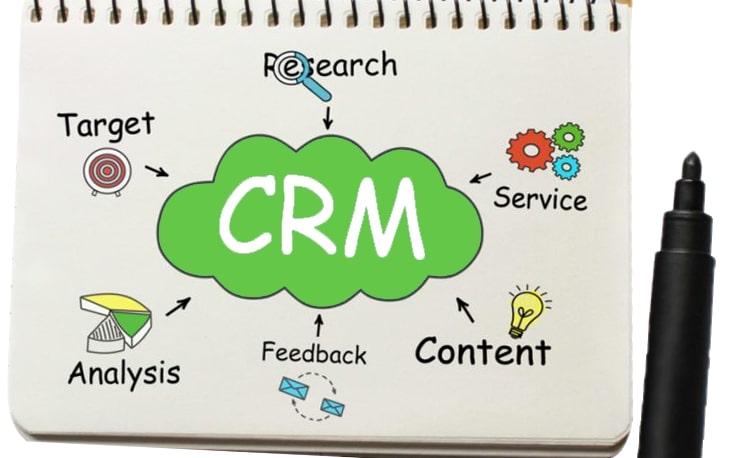 crm và marketing tự động