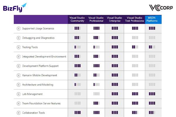 Một số tính năng quan trọng của Visual Studio Code