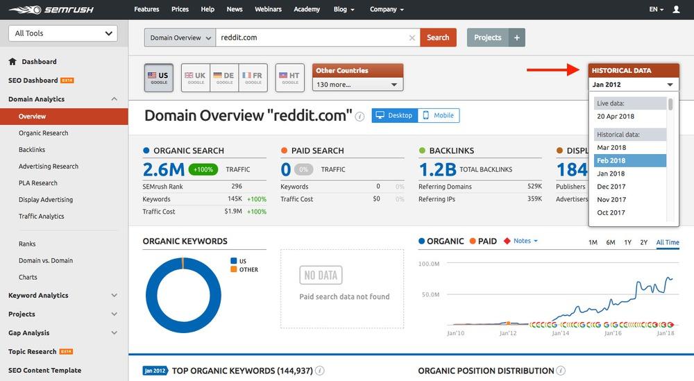 Semrush - Công cụ phân tích website trực tuyến