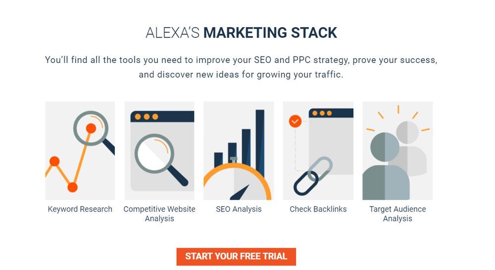 Alexa - Công cụ đánh giá, phân tích website của amazon