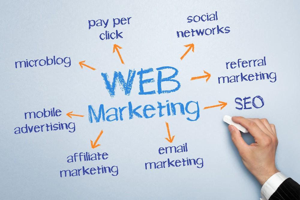 Chiến lược của website marketing