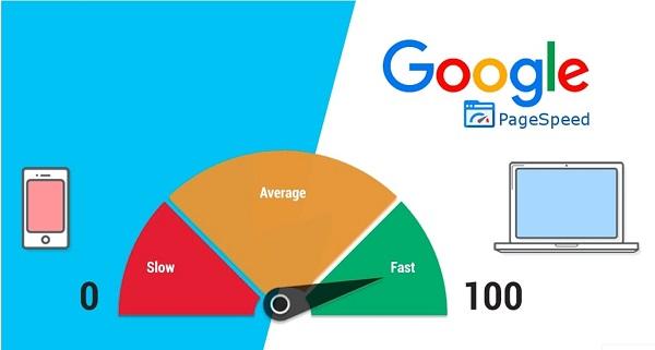 Cách tính điểm website của công cụ Google Pagespeed Insights