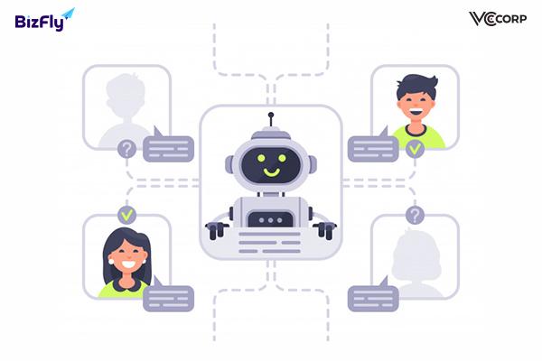 chăm sóc khách hàng bằng chatbot