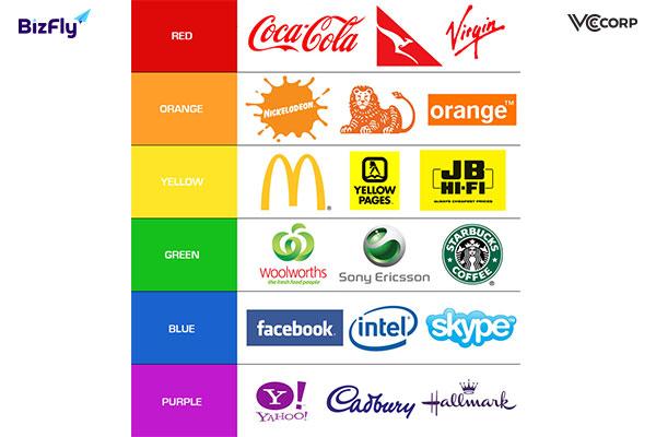Xây dựng hệ thống nhận diện thương hiệu