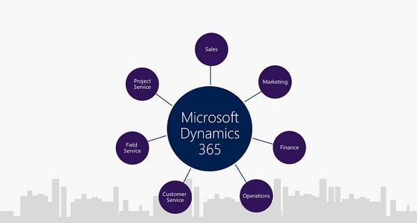 Microsoft Dynamics - Phần mềm CRM nổi bật
