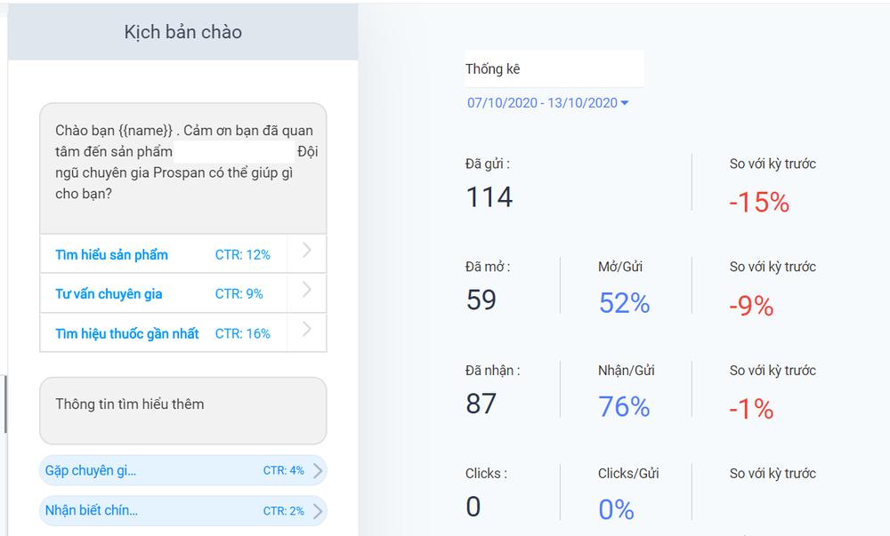 Đánh giá hiệu quả kịch bản chat bằng chatbot